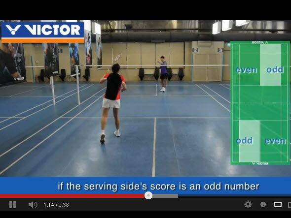 The badminton court and the basic rules of the game